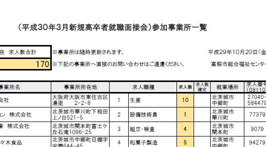 北茨城市・高萩市就職面接会 参加事業所一覧(平成29年10月20日開催)