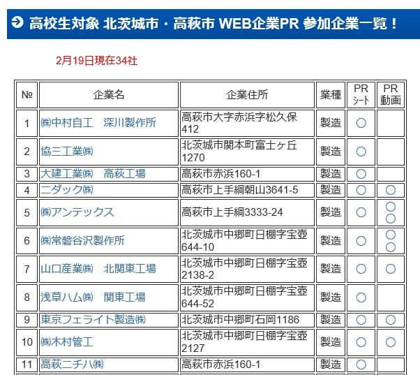 高校生対象 北茨城市・高萩市 WEB企業PR 参加企業一覧!